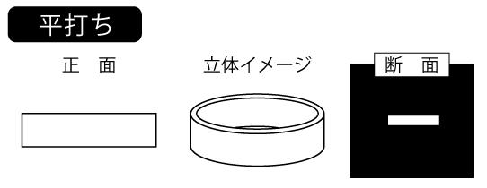 リング形状[平打ち]