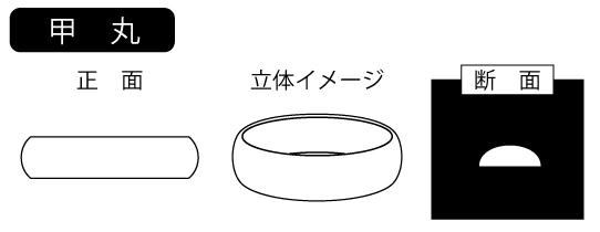 リング形状[甲丸]