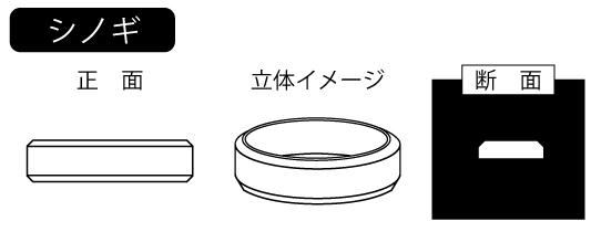 リング形状[シノギ]