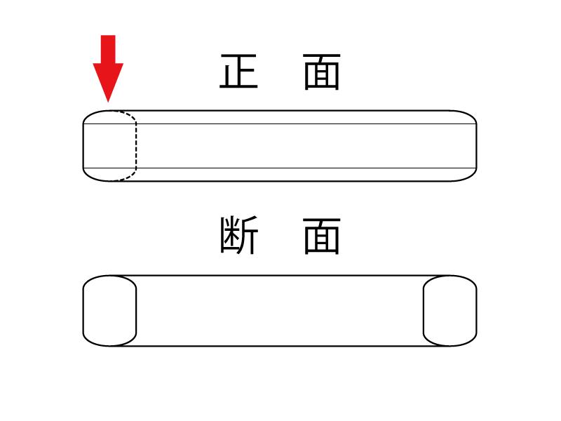 リング形状