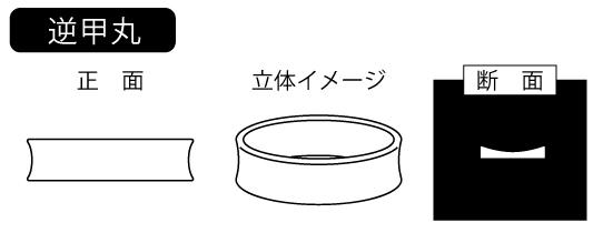 リング形状[逆甲丸]