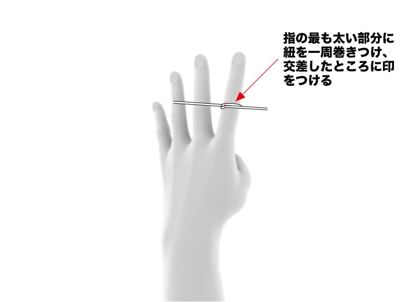リング測り方